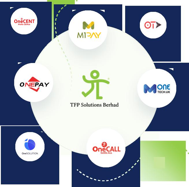 TFP Companies
